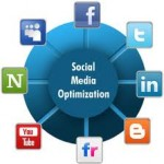 Social Media Optimization – A Spectacular tool