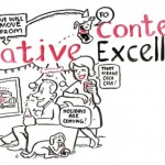 How Agile Content Marketing Helps to Attract Audience?